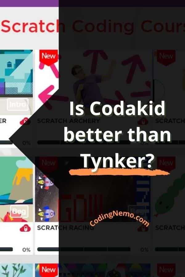 codakid review -pinterest